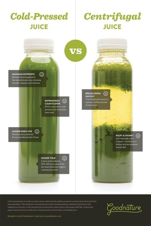 Is a Slow Juicer The Same As a Cold Press Juicer? Super ...